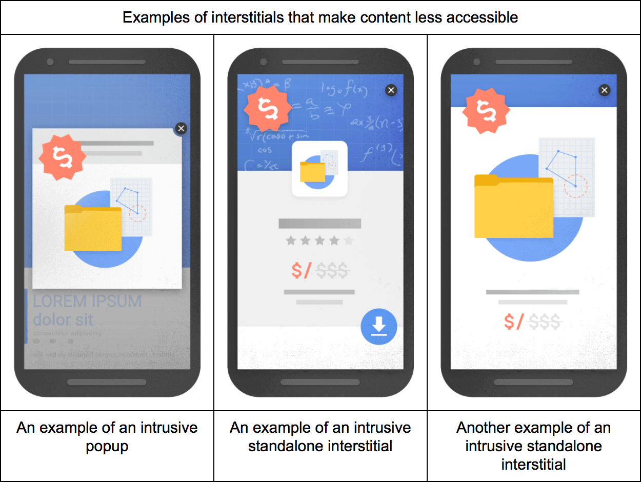 google-mobile-interstitials-penalty-bad