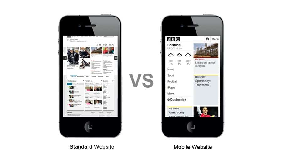 Responsive Design and Google Mobile Index (Correlations)
